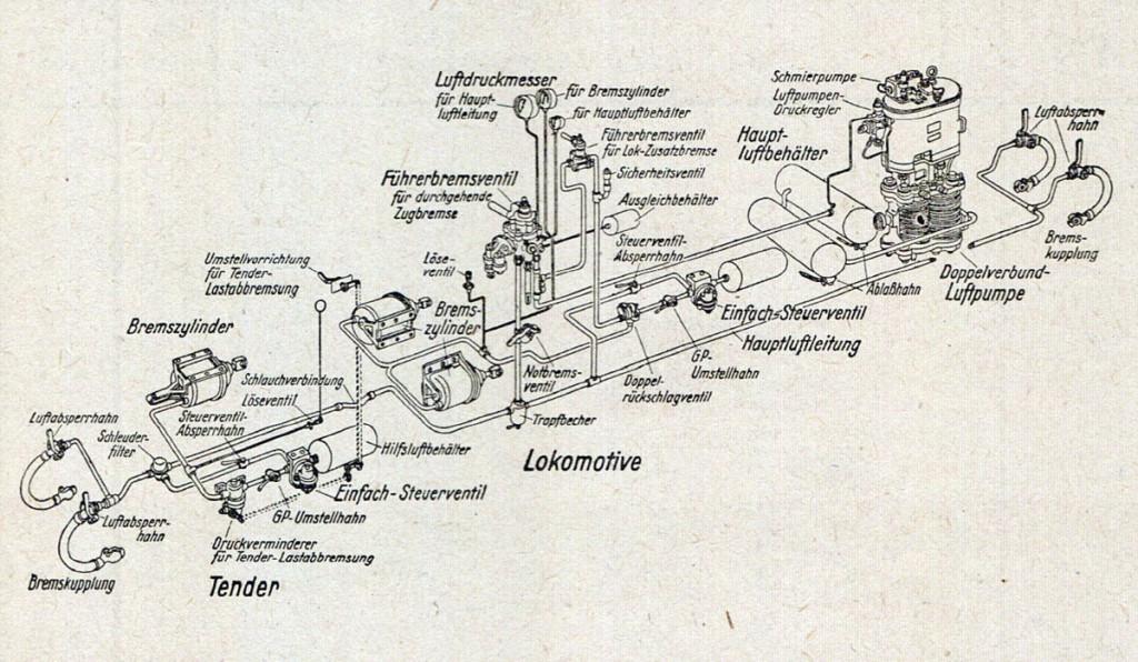 Knorr: Luftbremse, 1928