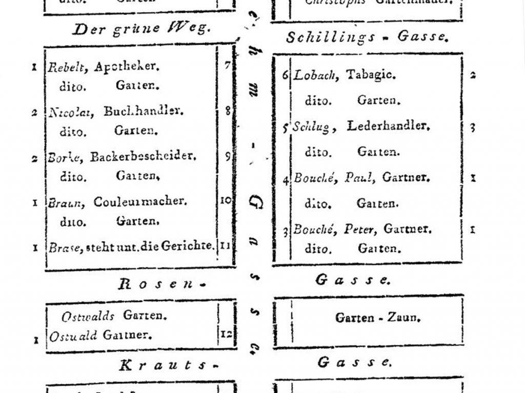Friedrich Nicolai, Adressbuch, 1799