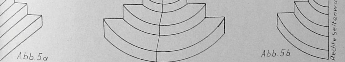 Schaufenster-Hohlkörper | Quelle: Der Kreis, 1925